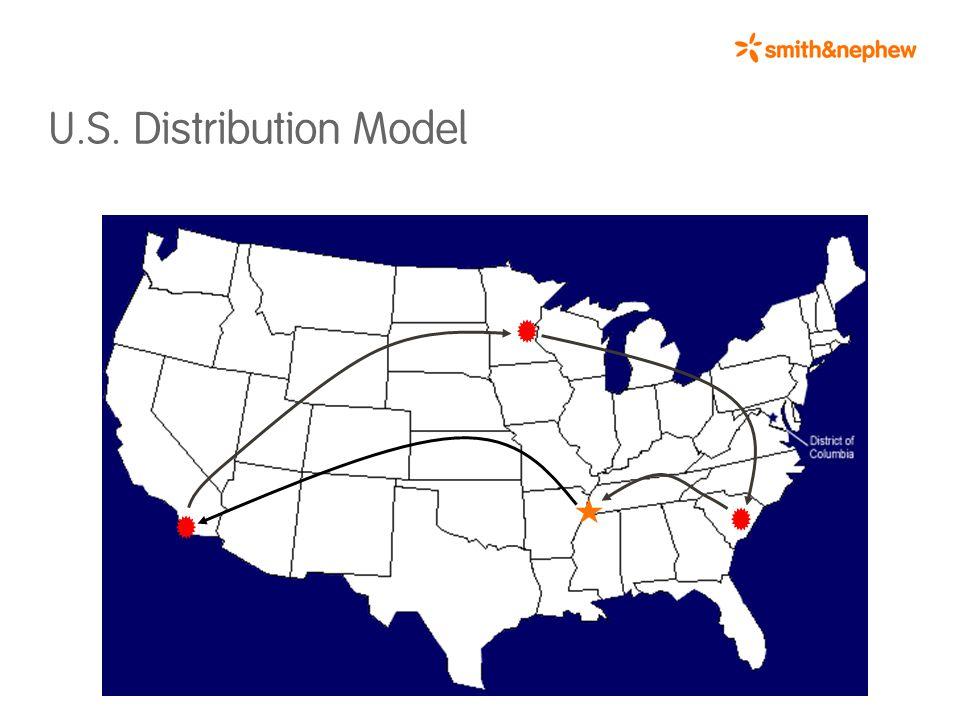 Global Distribution Model