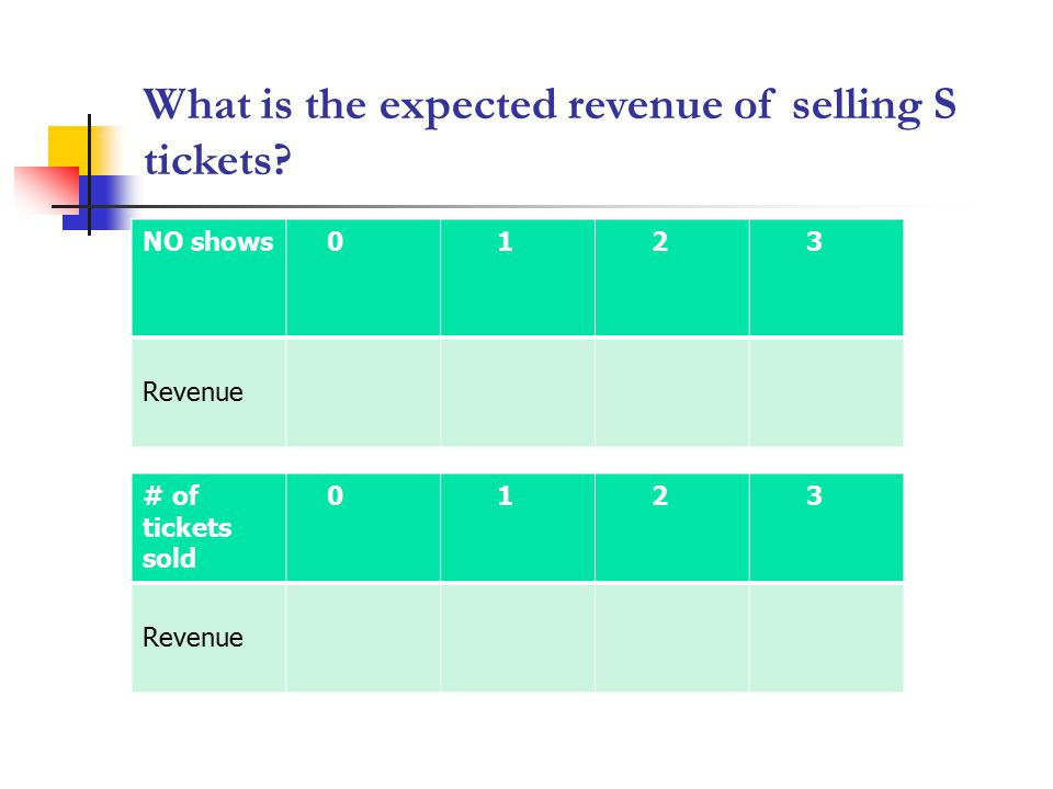 What is the expected revenue of selling S tickets.