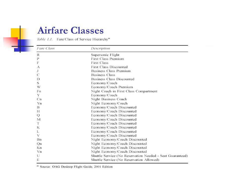 7 Airfare Classes