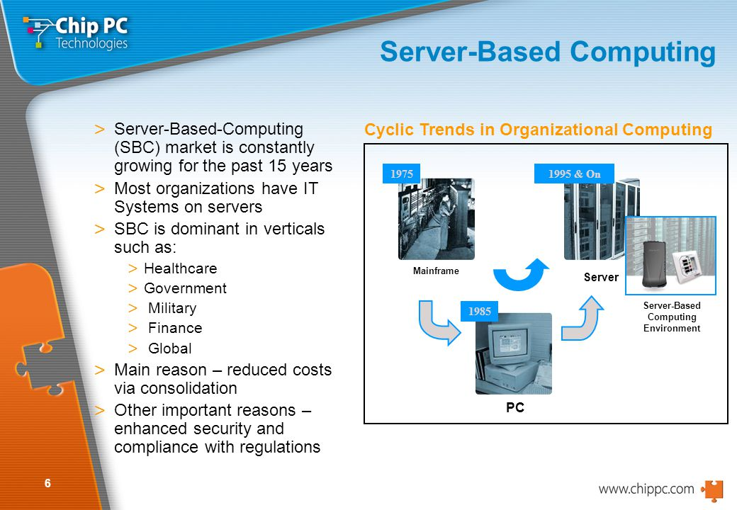6 Cyclic Trends in Organizational Computing Server-Based Computing > Server-Based-Computing (SBC) market is constantly growing for the past 15 years > Most organizations have IT Systems on servers > SBC is dominant in verticals such as: > Healthcare > Government > Military > Finance > Global > Main reason – reduced costs via consolidation > Other important reasons – enhanced security and compliance with regulations Mainframe PC Server 1975 1985 1995 & On Server-Based Computing Environment