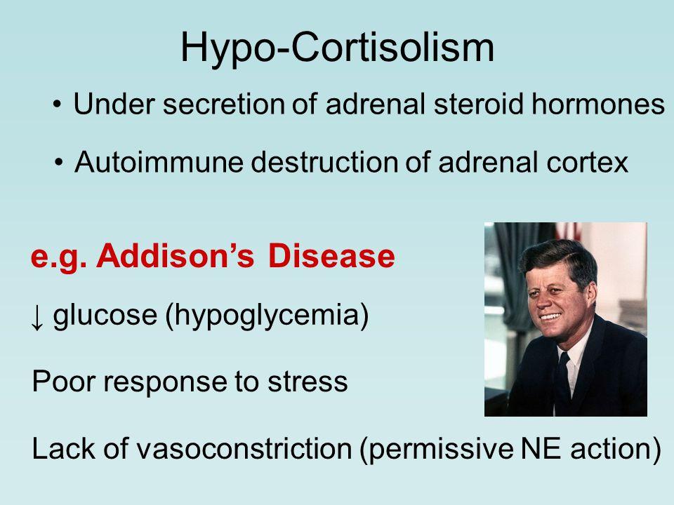 Hypo-Cortisolism e.g. Addison's Disease Under secretion of adrenal steroid hormones Autoimmune destruction of adrenal cortex ↓ glucose (hypoglycemia)