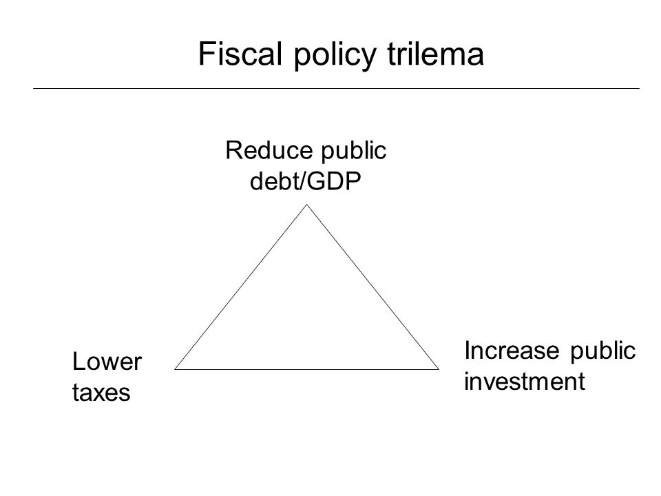 A reform agenda Fiscal policy trilema Trade liberalization Financial sector reform Informality: tax, labor and business regulation Jurisdictional risk