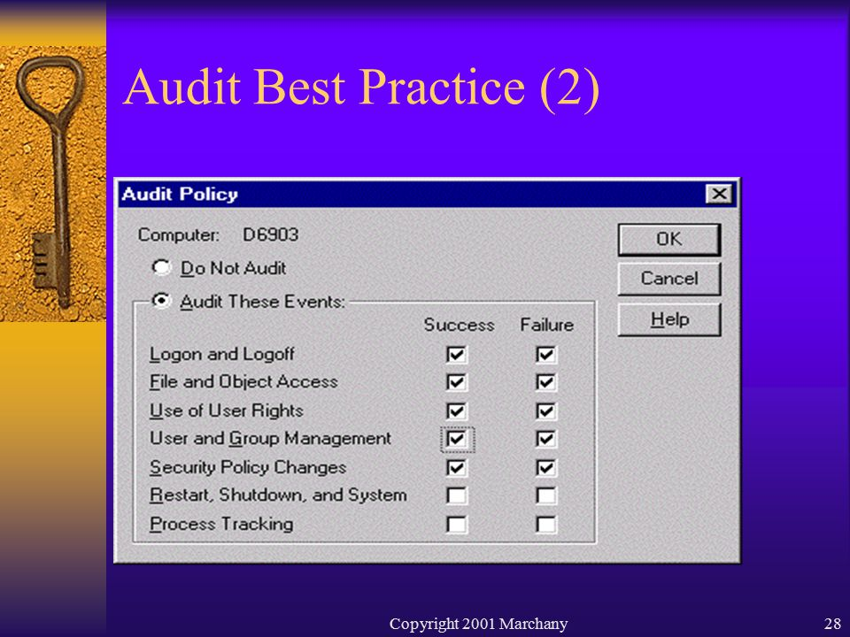 Copyright 2001 Marchany28 Audit Best Practice (2)