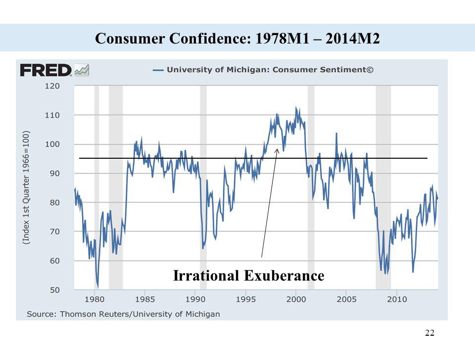 22 Consumer Confidence: 1978M1 – 2014M2 Irrational Exuberance