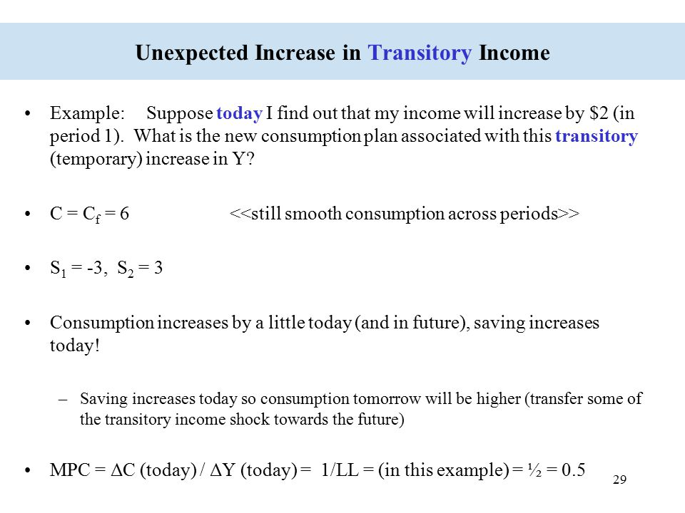 29 Unexpected Increase in Transitory Income Example: Suppose today I find out that my income will increase by $2 (in period 1). What is the new consum
