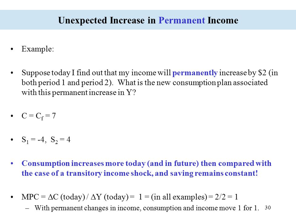30 Unexpected Increase in Permanent Income Example: Suppose today I find out that my income will permanently increase by $2 (in both period 1 and peri