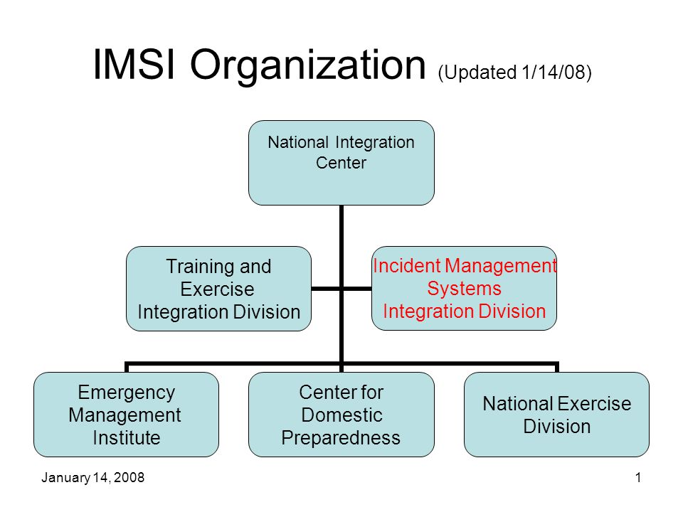 January 14, 20081 IMSI Organization (Updated 1/14/08) National Integration Center Emergency Management Institute Center for Domestic Preparedness National Exercise Division Training and Exercise Integration Division Incident Management Systems Integration Division