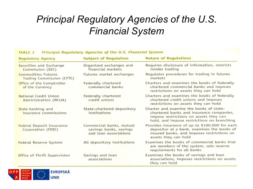 Principal Regulatory Agencies of the U.S. Financial System