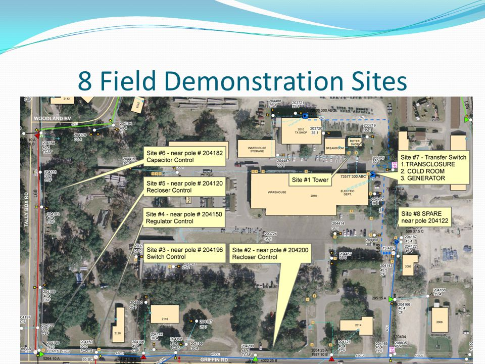 8 Field Demonstration Sites