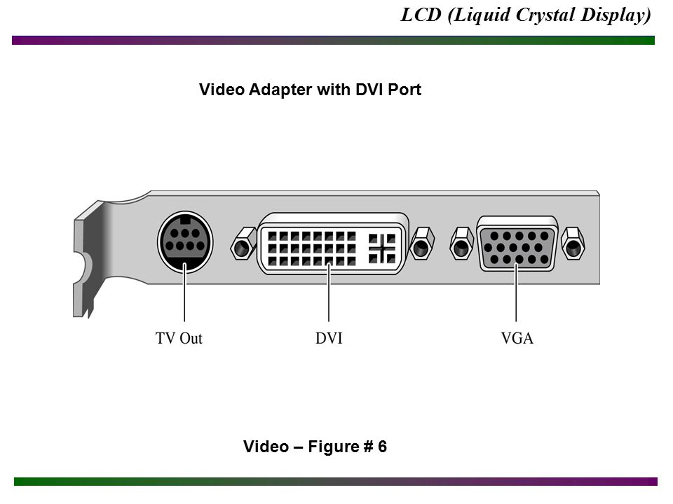 LCD (Liquid Crystal Display) Video – Figure # 6 Video Adapter with DVI Port