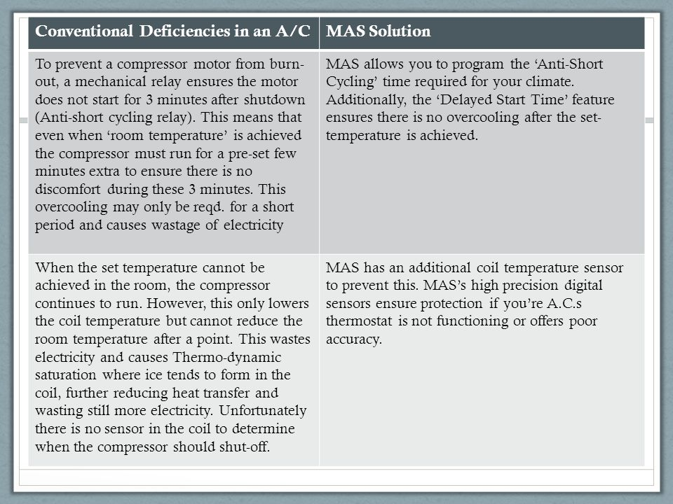 How MAS addresses A.C. Deficiency Conventional A.C.