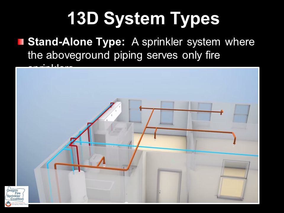 13D System Types Stand-Alone Type: A sprinkler system where the aboveground piping serves only fire sprinklers