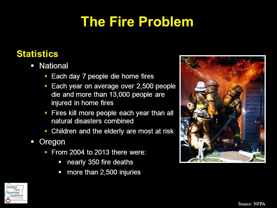 Residential Sprinklers A Proven Solution  Occupant safety:  Sprinklers reduce civilian fire deaths by 83%  Sprinklers reduce civilian fire injury medical costs by 53%  Sprinklers reduce civilian fire injury total costs by 41% Source: NFPA