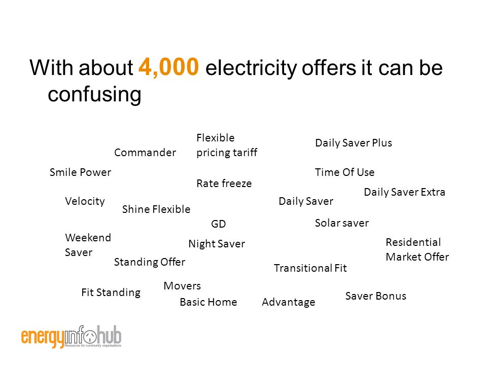 With about 4,000 electricity offers it can be confusing Smile Power Rate freeze Time Of Use Residential Market Offer Solar saver Flexible pricing tariff Velocity Weekend Saver Shine Flexible Transitional Fit Fit Standing Night Saver Standing Offer Commander Movers AdvantageBasic Home Daily Saver Daily Saver Plus Daily Saver Extra GD Saver Bonus