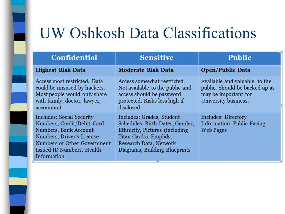 UW Oshkosh Data Classifications