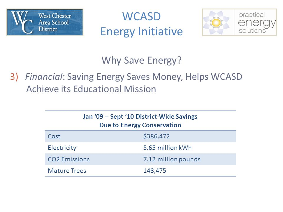 WCASD Energy Initiative Jan '09 – Sept '10 District-Wide Savings Due to Energy Conservation Cost$386,472 Electricity5.65 million kWh CO2 Emissions7.12 million pounds Mature Trees148,475 Why Save Energy.