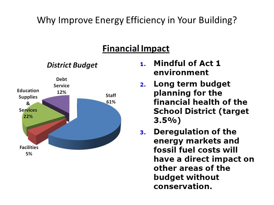 Why Improve Energy Efficiency in Your Building. Financial Impact 1.