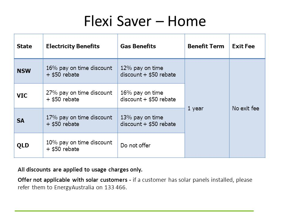 Flexi Saver – Home All discounts are applied to usage charges only. Offer not applicable with solar customers - if a customer has solar panels install