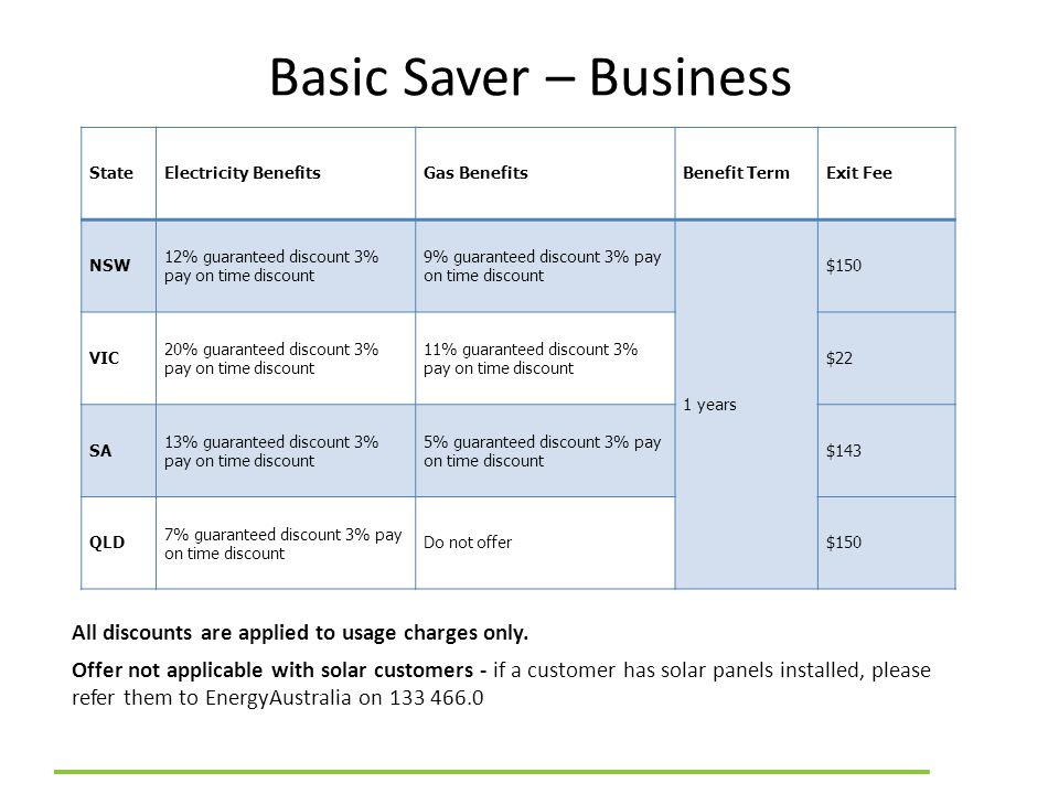 Basic Saver – Business All discounts are applied to usage charges only. Offer not applicable with solar customers - if a customer has solar panels ins