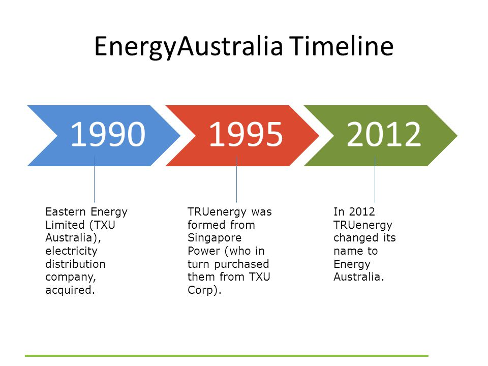EnergyAustralia Timeline 199019952012 Eastern Energy Limited (TXU Australia), electricity distribution company, acquired. TRUenergy was formed from Si