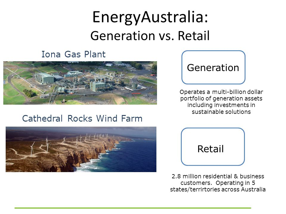 EnergyAustralia's Retail Footprint Electricity in the Energex distribution zone only