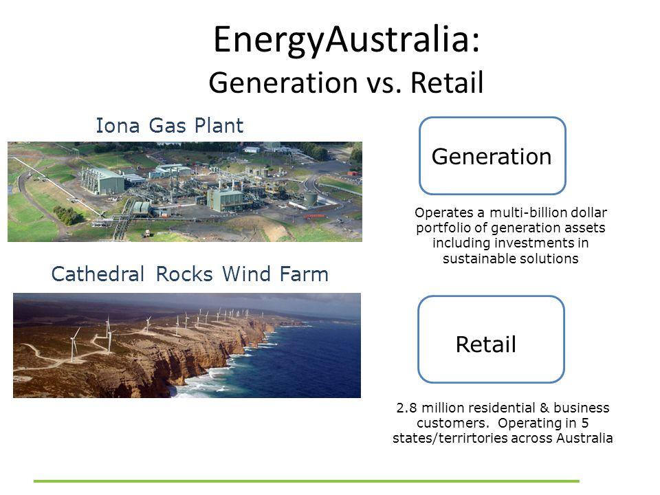 EnergyAustralia: Generation vs. Retail Generation Retail Operates a multi-billion dollar portfolio of generation assets including investments in susta