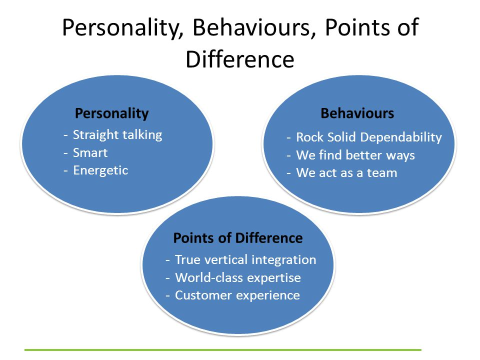 Personality, Behaviours, Points of Difference PersonalityBehaviours Points of Difference -Rock Solid Dependability -We find better ways -We act as a team -Straight talking -Smart -Energetic -True vertical integration -World-class expertise -Customer experience
