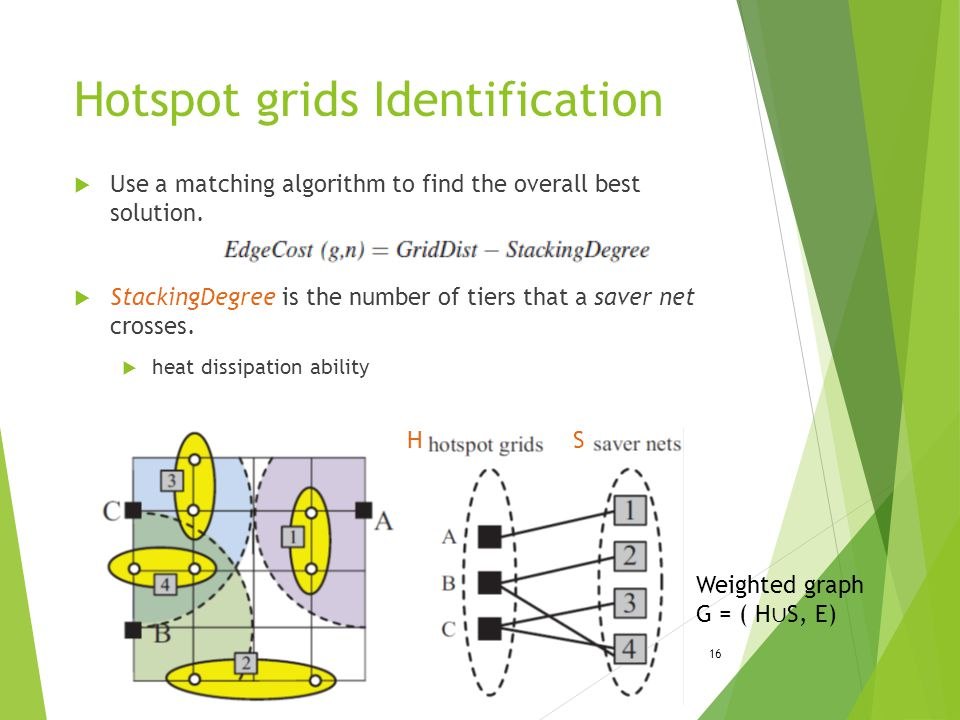 Hotspot grids Identification 16  Use a matching algorithm to find the overall best solution.  StackingDegree is the number of tiers that a saver net