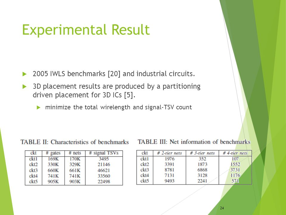 Experimental Result  2005 IWLS benchmarks [20] and industrial circuits.  3D placement results are produced by a partitioning driven placement for 3D