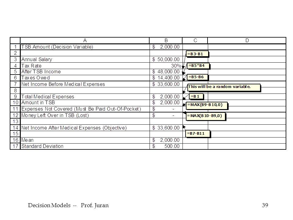 Decision Models -- Prof. Juran39