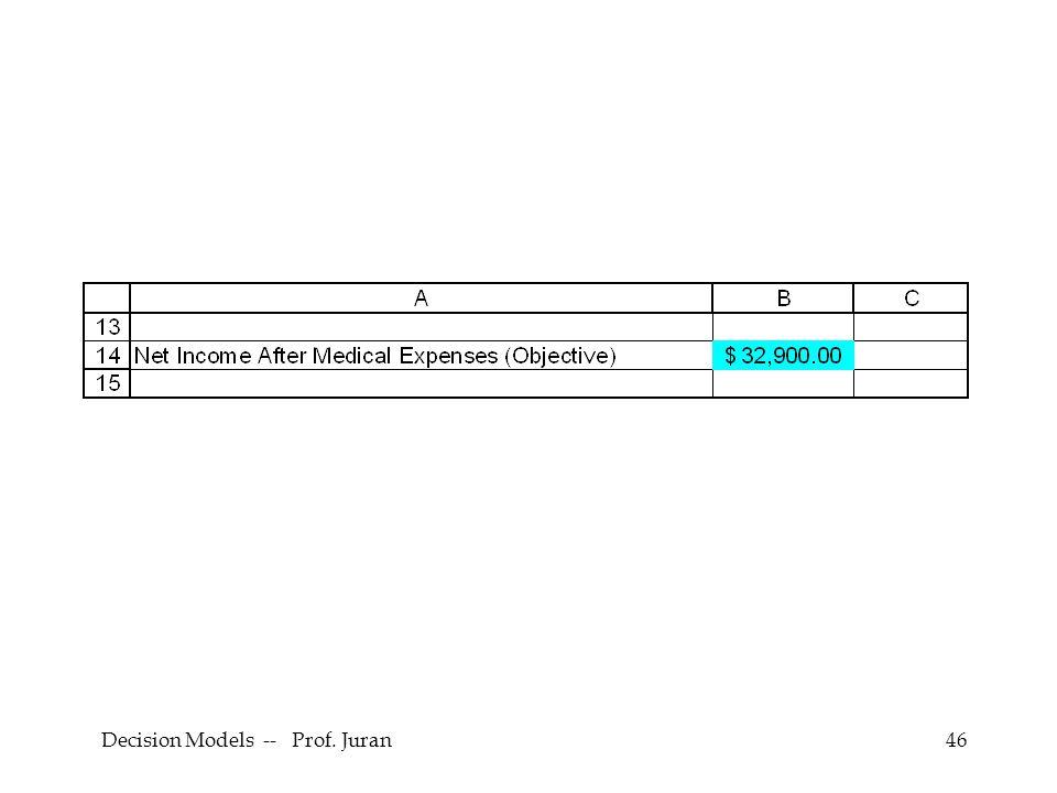 Decision Models -- Prof. Juran46