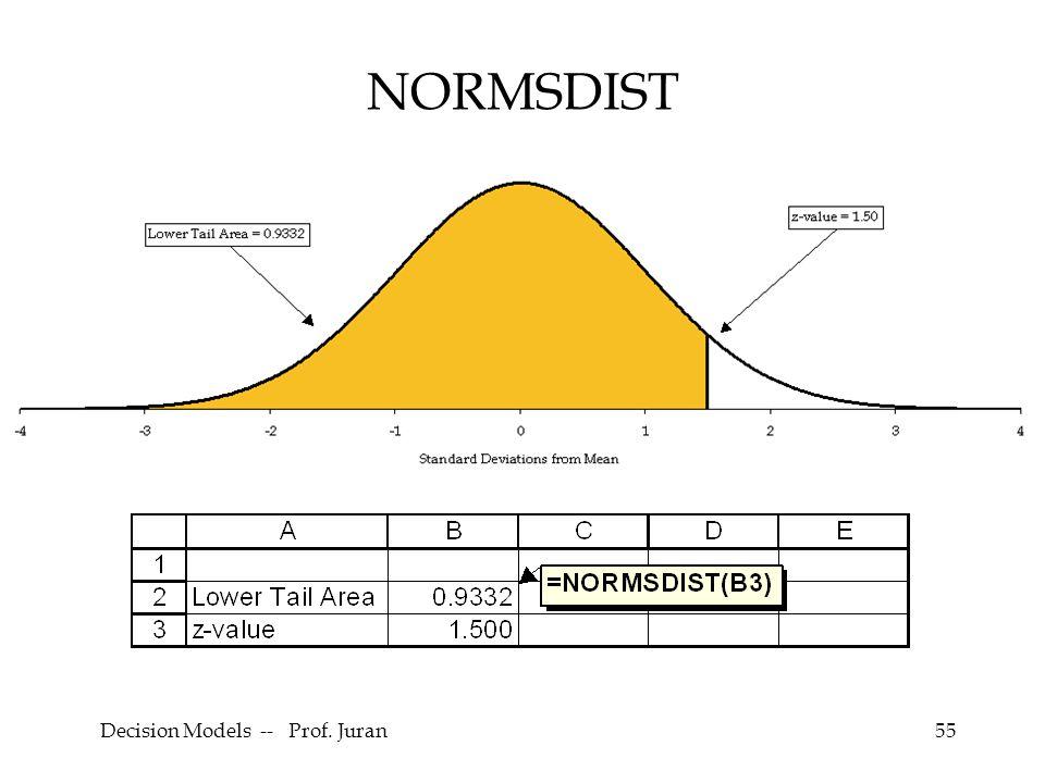 Decision Models -- Prof. Juran55 NORMSDIST
