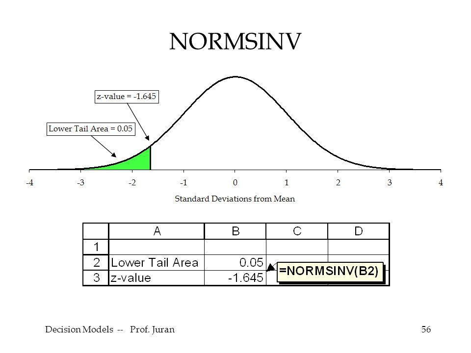 Decision Models -- Prof. Juran56 NORMSINV