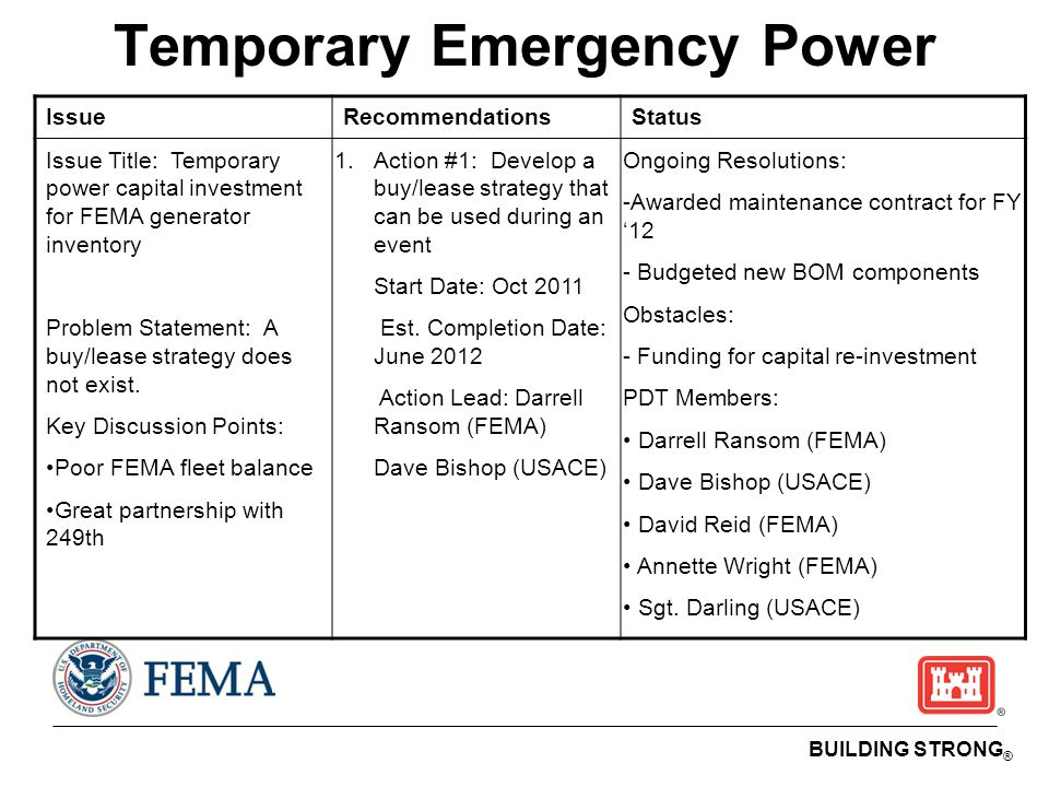 BUILDING STRONG ® Temporary Emergency Power IssueRecommendationsStatus 1.Action #1: Develop a buy/lease strategy that can be used during an event Start Date: Oct 2011 Est.
