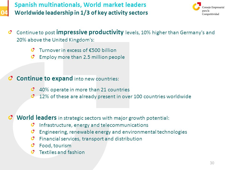Spanish multinationals, World market leaders Worldwide leadership in 1/3 of key activity sectors Continue to post impressive productivity levels, 10% higher than Germany s and 20% above the United Kingdom s: Turnover in excess of €500 billion Employ more than 2.5 million people Continue to expand into new countries: 40% operate in more than 21 countries 12% of these are already present in over 100 countries worldwide World leaders in strategic sectors with major growth potential: Infrastructure, energy and telecommunications Engineering, renewable energy and environmental technologies Financial services, transport and distribution Food, tourism Textiles and fashion 04 30