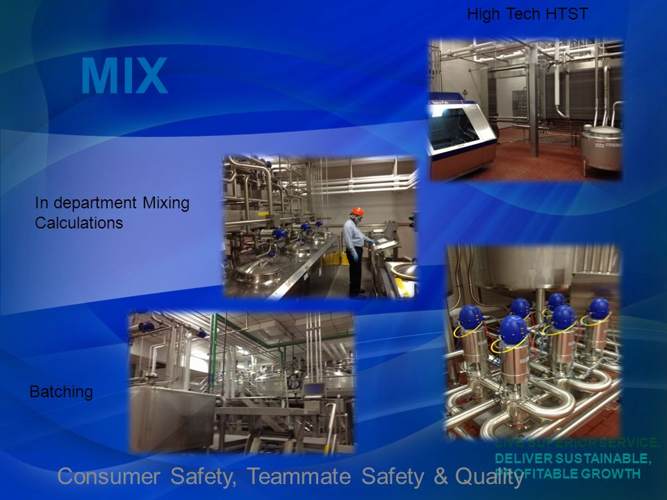 LIVE SUPERIOR SERVICE, DELIVER SUSTAINABLE, PROFITABLE GROWTH MIX Consumer Safety, Teammate Safety & Quality In department Mixing Calculations Batching High Tech HTST