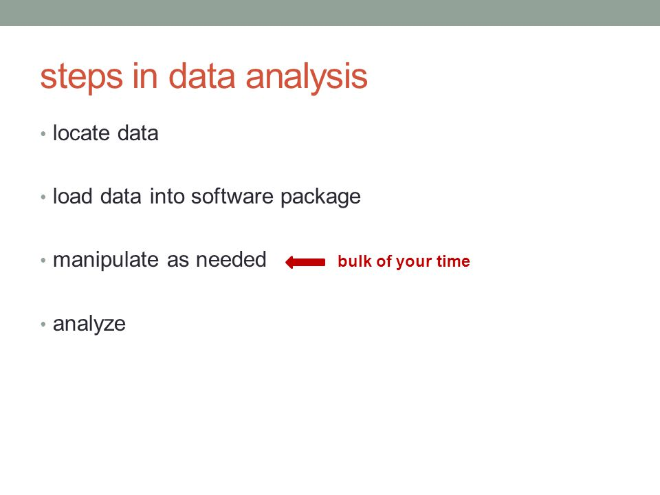 steps in data analysis locate data load data into software package manipulate as needed analyze bulk of your time