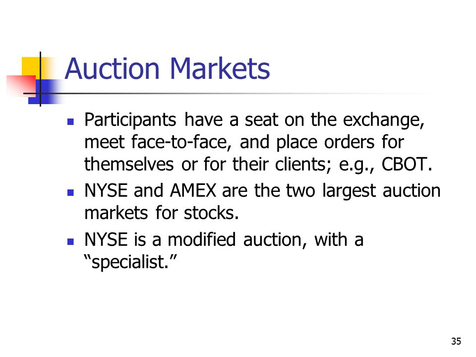 35 Auction Markets Participants have a seat on the exchange, meet face-to-face, and place orders for themselves or for their clients; e.g., CBOT. NYSE
