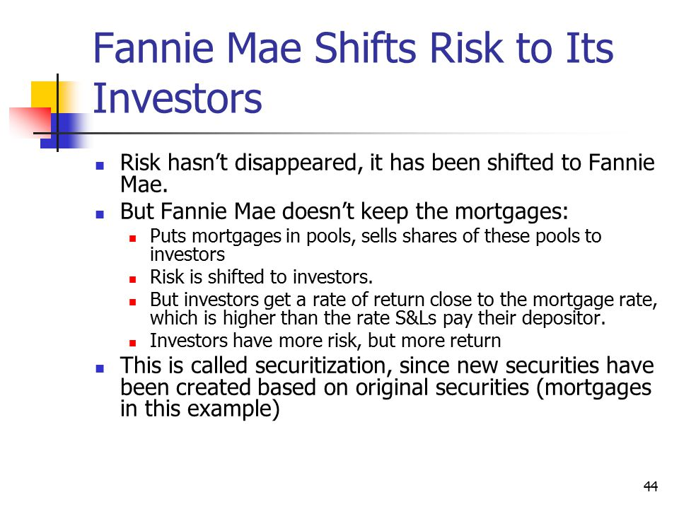 44 Fannie Mae Shifts Risk to Its Investors Risk hasn't disappeared, it has been shifted to Fannie Mae. But Fannie Mae doesn't keep the mortgages: Puts
