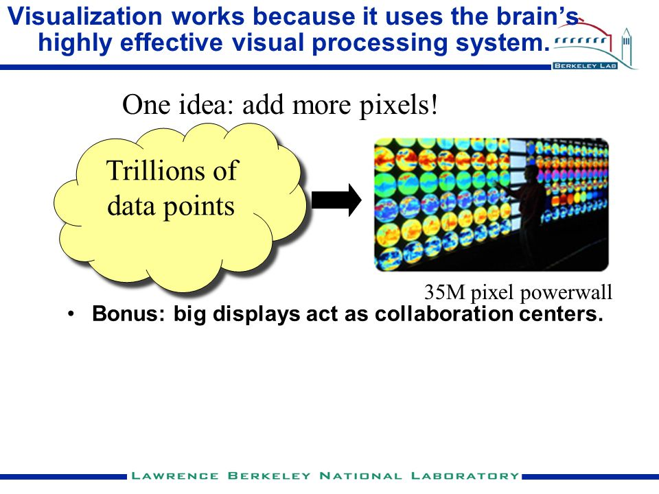 Visualization works because it uses the brain's highly effective visual processing system. Trillions of data points One idea: add more pixels! 35M pix