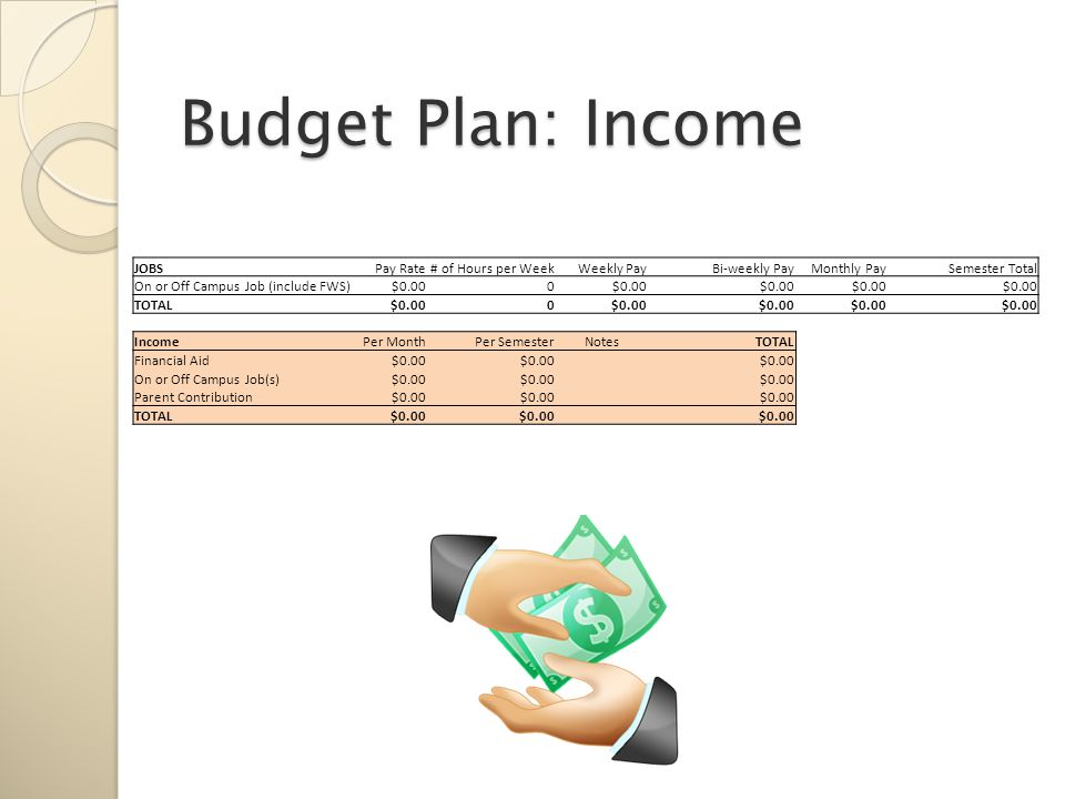 Budget Plan: Income JOBSPay Rate# of Hours per WeekWeekly PayBi-weekly PayMonthly PaySemester Total On or Off Campus Job (include FWS)$0.000 TOTAL$0.000 IncomePer MonthPer SemesterNotesTOTAL Financial Aid$0.00 On or Off Campus Job(s)$0.00 Parent Contribution$0.00 TOTAL$0.00