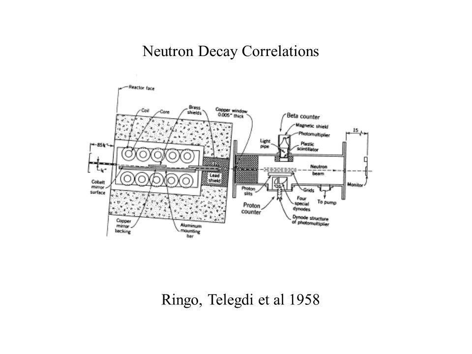 Ringo, Telegdi et al  Neutron Decay Correlations