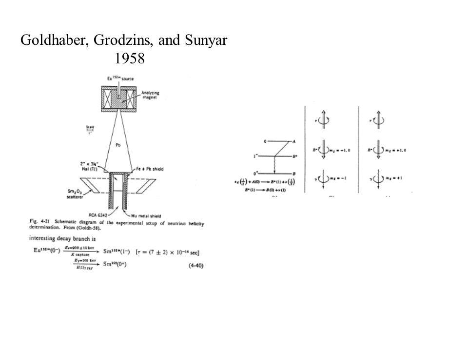 Goldhaber, Grodzins, and Sunyar 1958