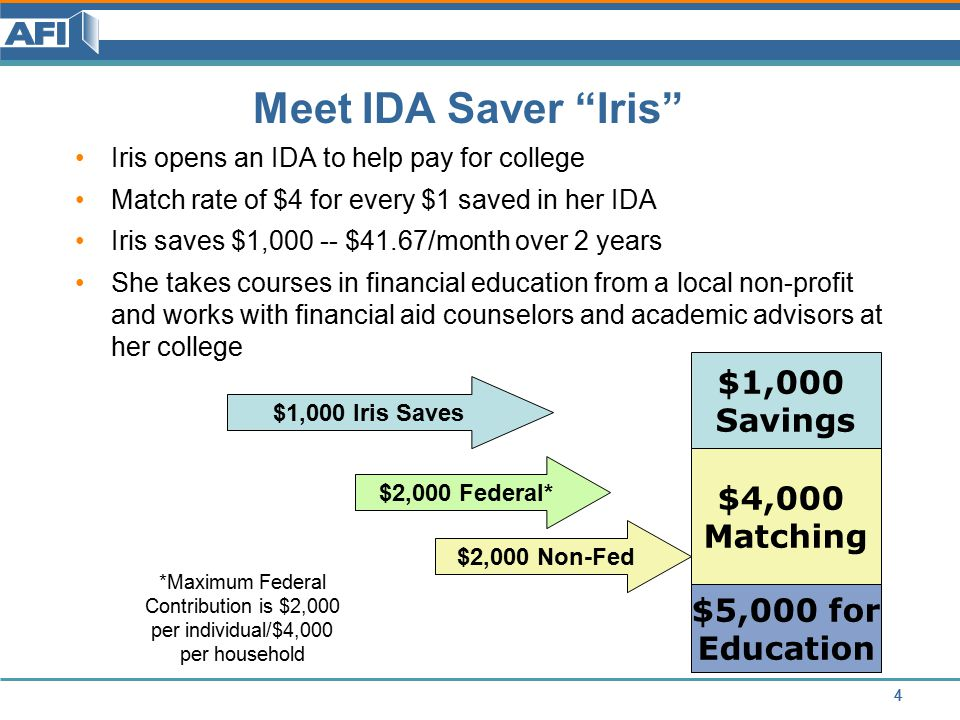 IDAs as Student Aid Can reduce student loan and/or work study burden Can help with the estimated family contribution Can fill a gap left if a school cannot provide the full Financial Aid Package needed For adult students, represents an alternative to scholarships Helps students who cannot access federal financial aid Helps students from groups traditionally reluctant to take out loans 15
