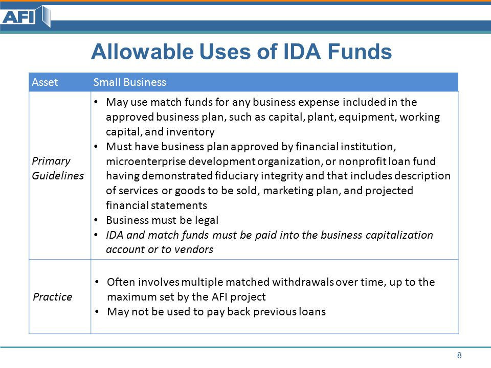 Allowable Uses of IDA Funds 9 AssetHome Purchase Primary Guidelines IDA and match funds may be used for costs of acquiring, constructing, or reconstructing a residence, including reasonable settlement, financing, or other closing costs Must be first home: no ownership interest by the participant for 3 years prior to contract for sale Sale price may not exceed 120 percent of average area price IDA and match fund checks must be paid to the lender or others handling settlement process Practice AFI project may require copy of sale contract or documentation from lender of the dollar amount needed for closing prior to closing AFI project usually receives a copy of the settlement statement to document purchase price and distribution of funds