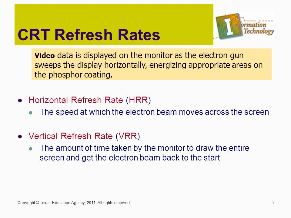 CRT Refresh Rates 6Copyright © Texas Education Agency, 2011. All rights reserved.