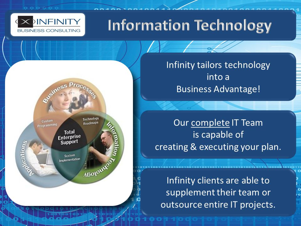 Infinity tailors technology into a Business Advantage.