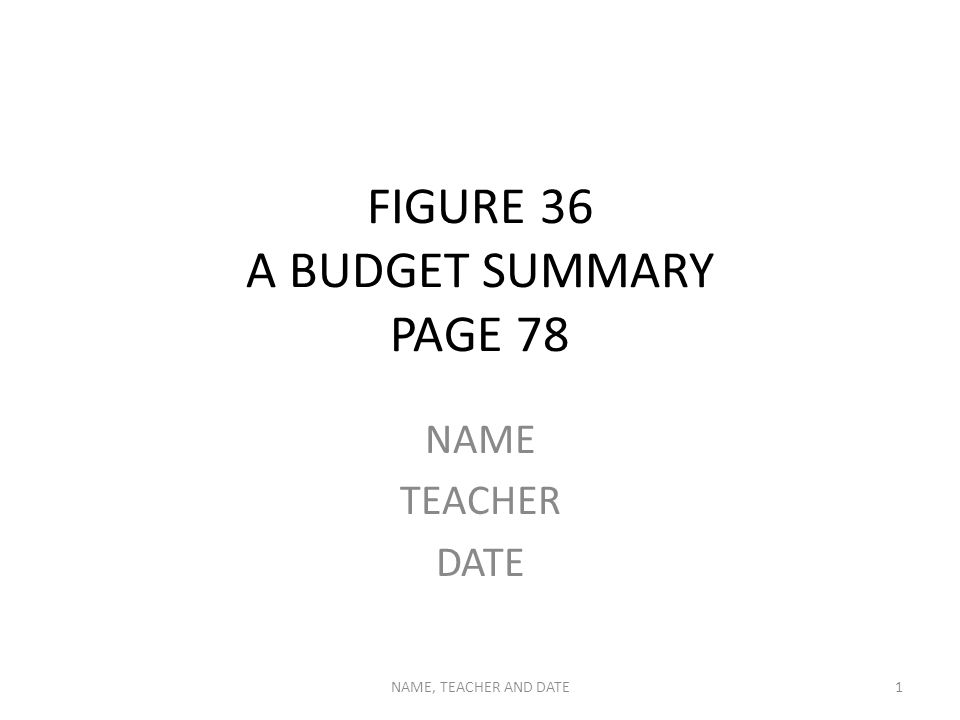 FIGURE 36 A BUDGET SUMMARY PAGE 78 NAME TEACHER DATE NAME, TEACHER AND DATE1