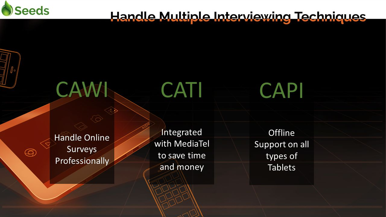 CAWI Handle Online Surveys Professionally CATI Integrated with MediaTel to save time and money CAPI Offline Support on all types of Tablets