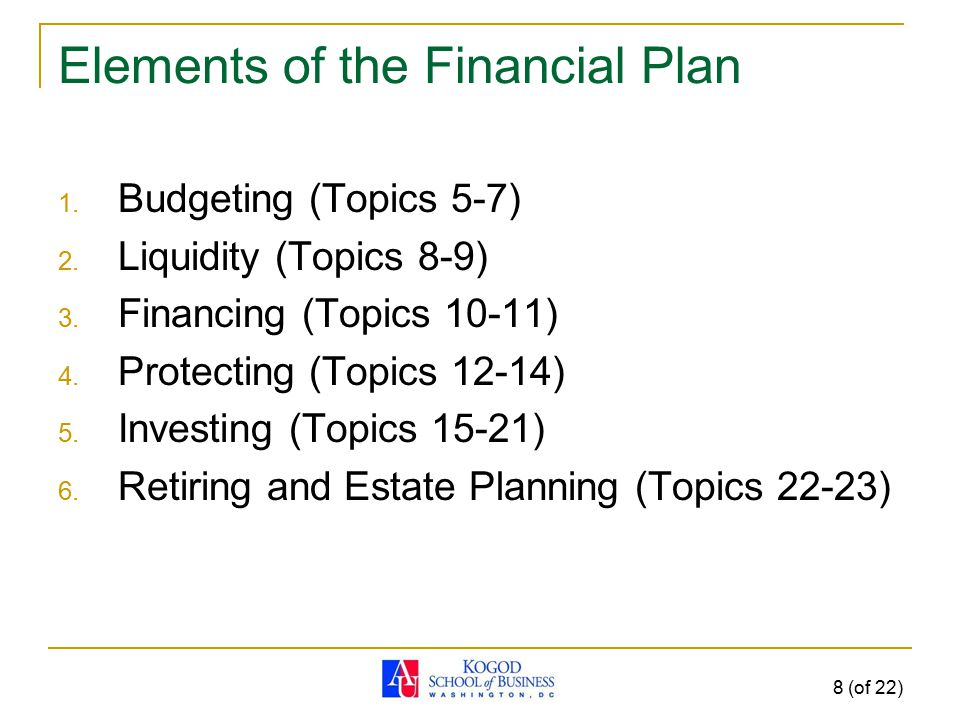 8 (of 22) Elements of the Financial Plan 1. Budgeting (Topics 5-7) 2.